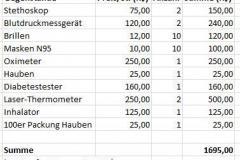 2020-07-22_Einkaufsliste